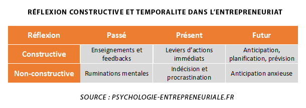 reflexion-entrepreneuriat